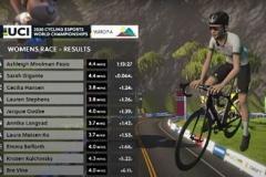 مسابقات-قهرمانی-اتحادیه-جهانی-دوچرخهسواری-ای-اسپرتس-3