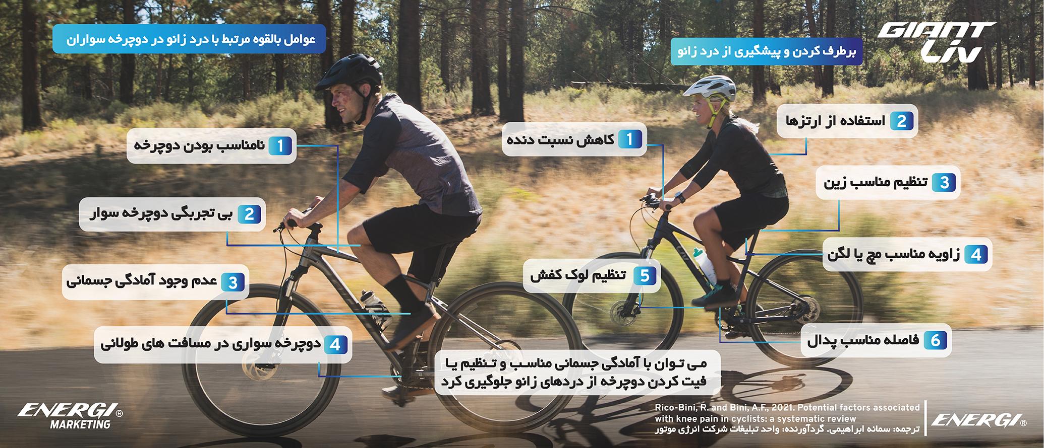 عوامل بالقوه مرتبط با درد زانو در دوچرخه سواران